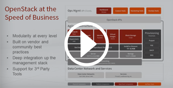 556ce99e6539350010030000 hero webinar openstack at the speed of business